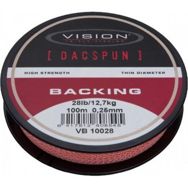 Podkład Dacspun Backing