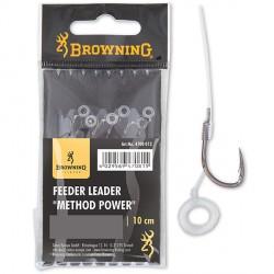 Przypon Feeder Method Power Pellet Band