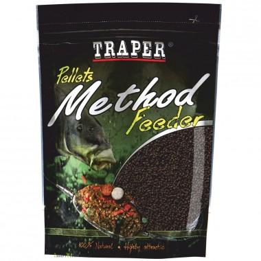 Pellet Method Feeder Traper