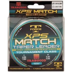 Żyłka XPS Match Taper Leader